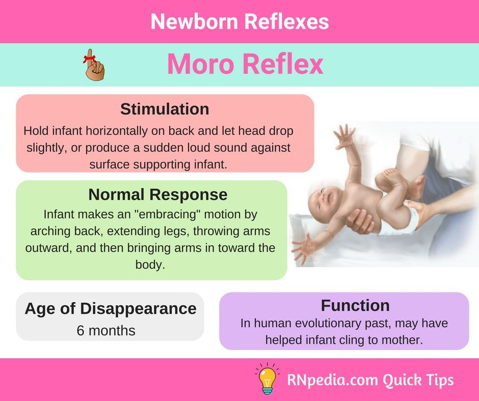 ede71ae816cc7 Newborn Reflexes - RNpedia | Maternal & Child Nursing | Pediatric ...