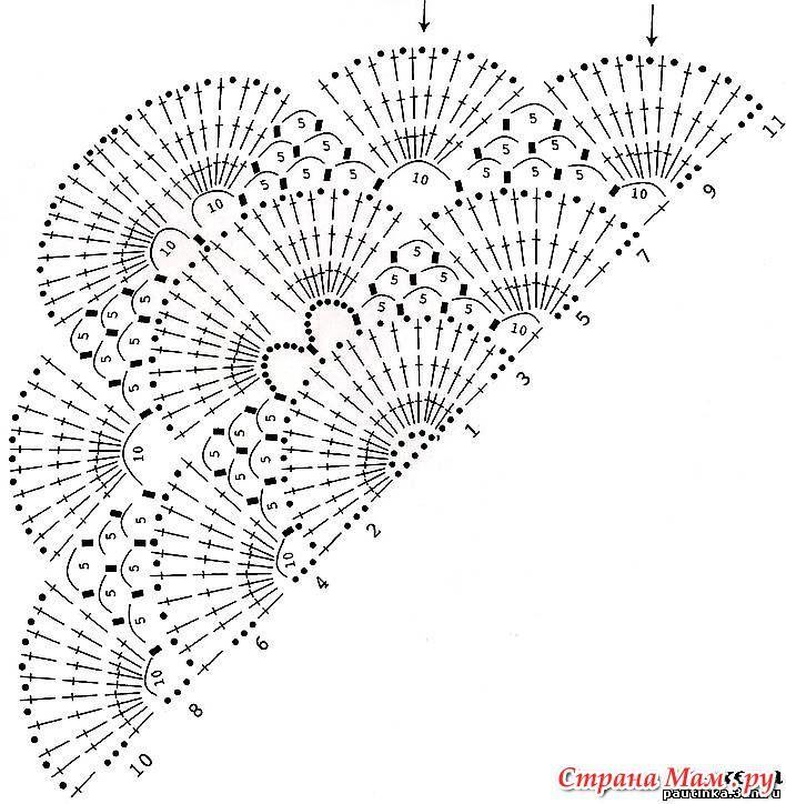 Virustuch 3 Schal Muster Pinte