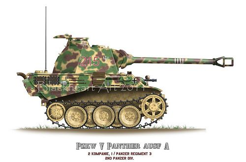 Pzkw V Panther | Tank armor, Caricature, Panther
