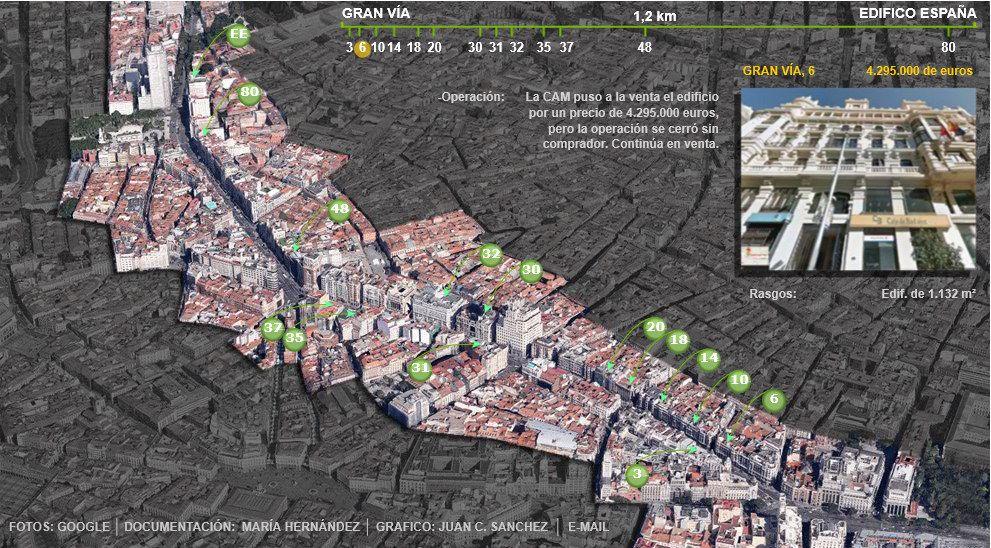 La Gran Vía de Madrid está en venta | INTERACTIVO