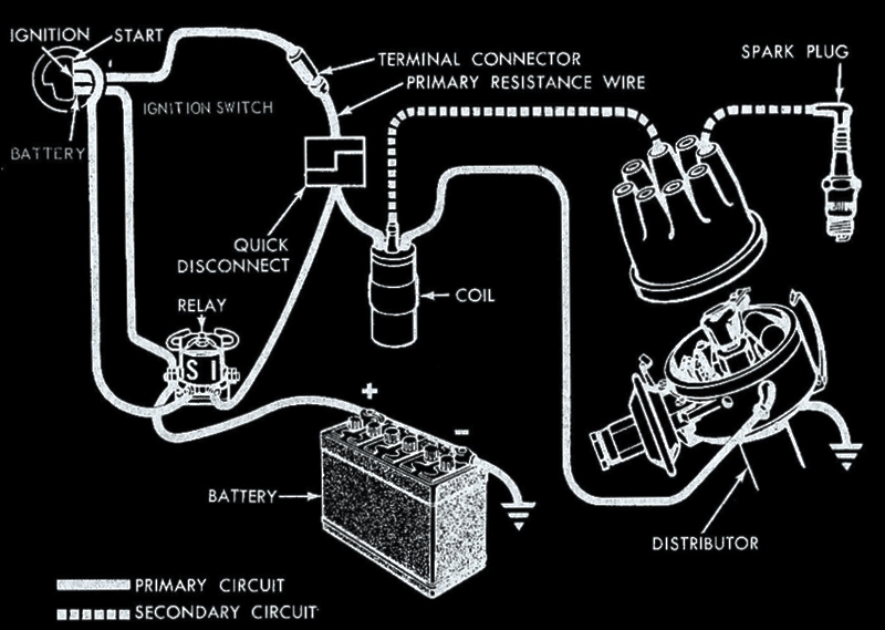 ignition system wiring diagram  ignition system ignite system