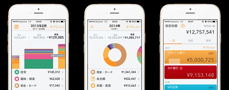 Moneyforward App レポート ダッシュボード 家計簿 アプリ Iphone