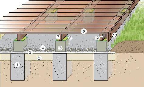 holzterrasse selber bauen teichfolien betonsteine und holzklotz. Black Bedroom Furniture Sets. Home Design Ideas