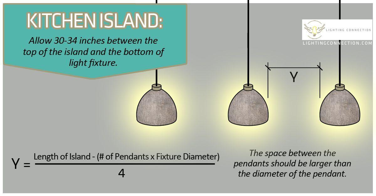 99+ island lighting guide kitchen chandelier pendant lights pendants sizing perfect lightingconnection ceiling