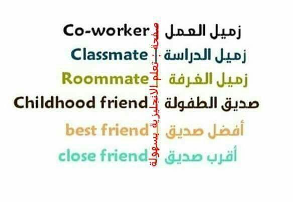 Learning Arabic Msa Fabiennem English Words Learn English French Vocabulary
