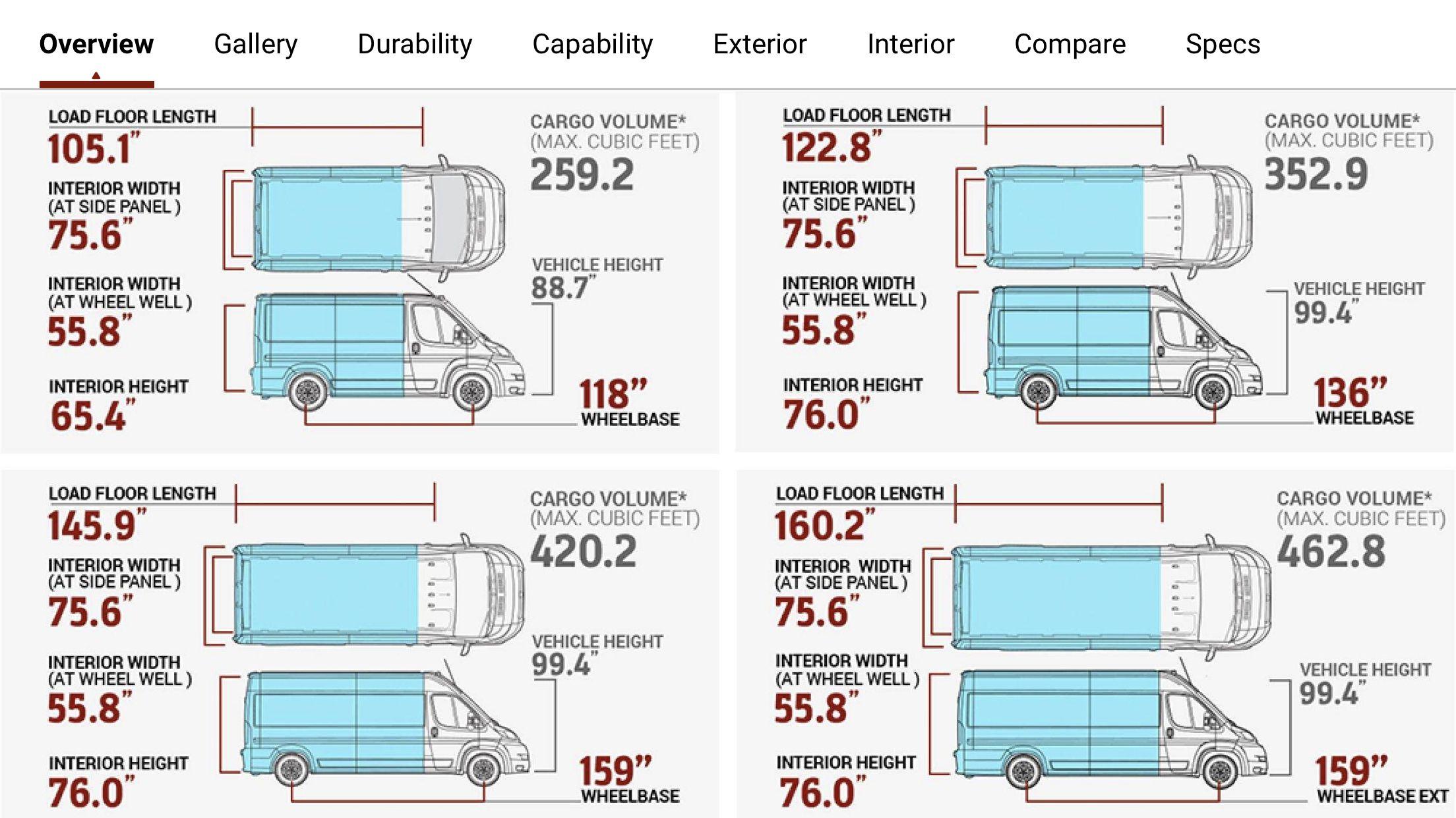 Ram Promaster Specs Van Conversion Plans Ram Promaster Cargo Van