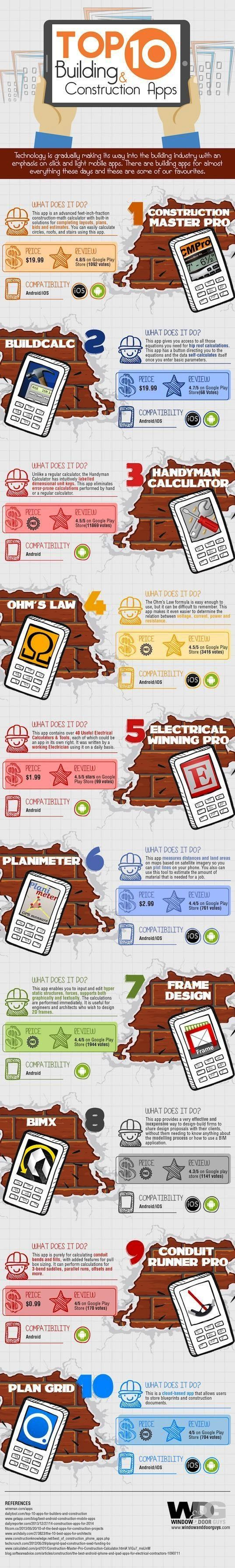 and Door Guys reader submitted content infographic mobile apps construction industry building industry apps construction apps Informations About INFOGRAPHIC Top 10 mobile...