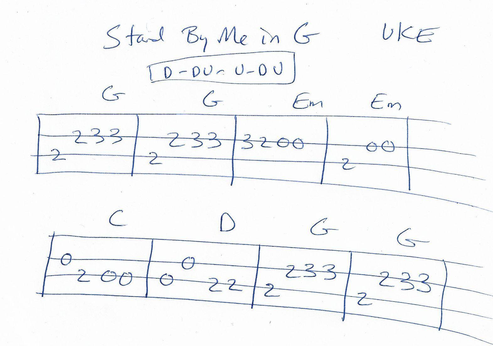 stand by me intro tab in g major ukulele tabs in 2019 ukulele fingerpicking ukulele. Black Bedroom Furniture Sets. Home Design Ideas