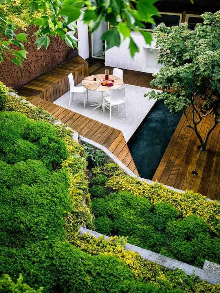 Idee D Amenagement De Jardin Minimaliste Du Jardin Au