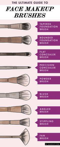 Photo of KOLIGHT 20 Pcs Pro Makeup Set Powder Face Foundation Eye shadow Eyeliner Lip Cosmetic Brushes – Eye Makeup Blog