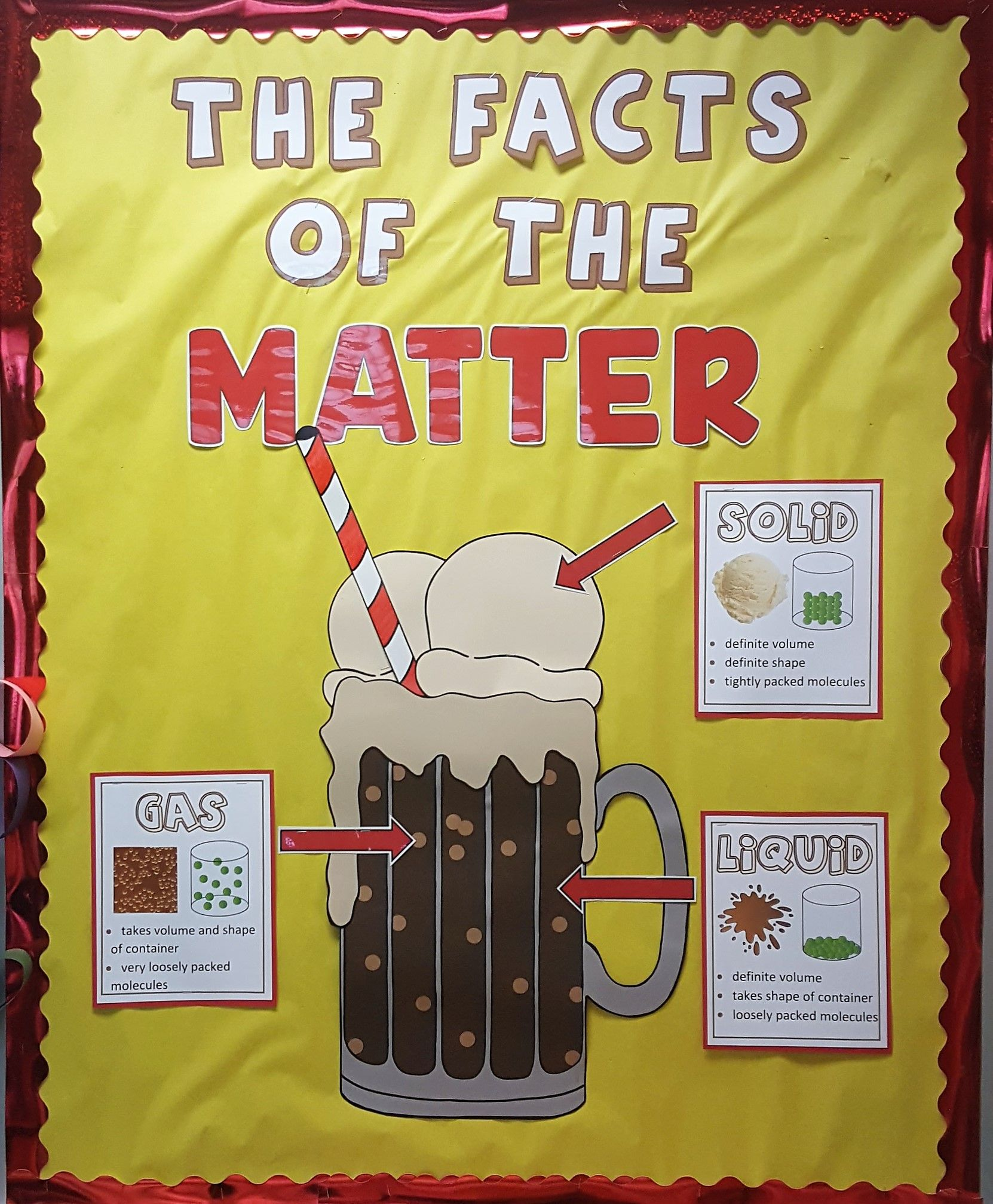 Root Beer Float States Of Matter Bulletin Board