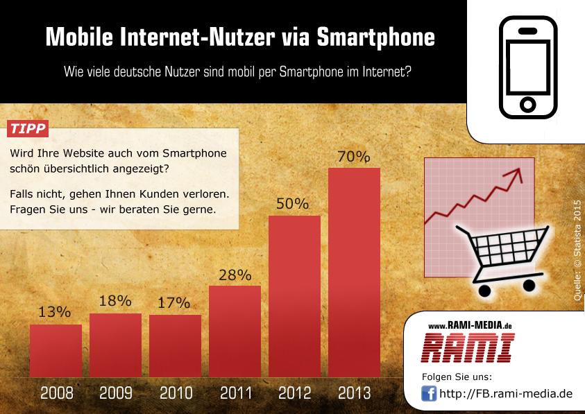 Hübsche Website. Mobil auch? Mehr: goo.gl/DUSmV6 Coffee to go statt Stehcafé - auch beim Surfen: Immer mehr Nutzer sind mobil online. Bis 2018 steigt der mobile Datenverkehr auf das Sechsfache. Noch immer sind aber viele Websites darauf nicht ausgerichtet und treiben dadurch potentielle Kunden meist in die Arme der Konkurrenz. Dabei kann die mobile Optimierung eigentlich recht einfach sein. Mehr: goo.gl/DUSmV6