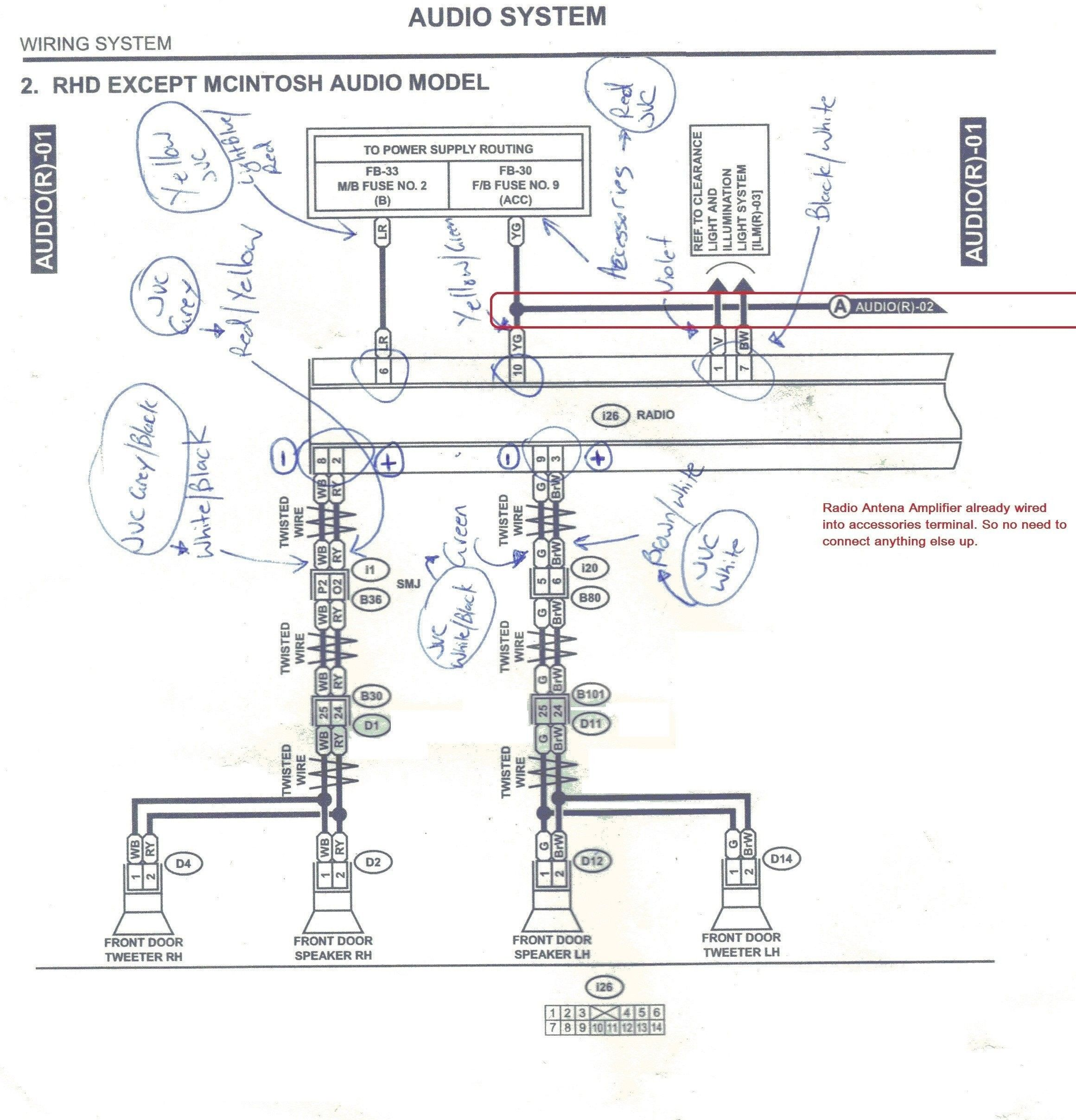 new wiring diagram for subaru car radio #diagram #diagramtemplate  #diagramsample check more at https://servisi.co/wiring-diagram-for-subaru -car-radio/  pinterest