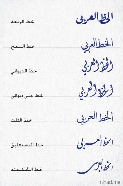 arabic fonts The last font I have never heard of One before last is