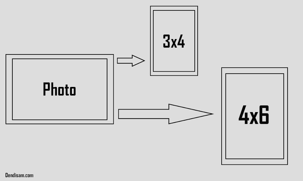 Terlengkap Cara Mengubah Ukuran Foto Menjadi 4x6 Via Online Pengukur