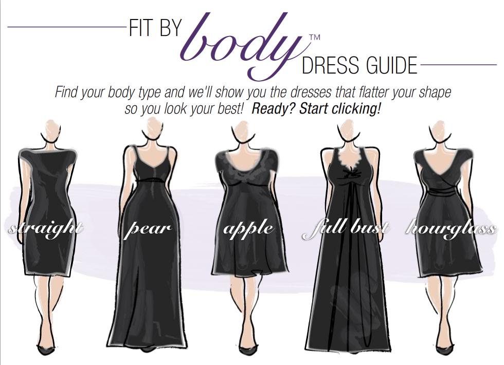 Plus Size Clothing For Women Fashion Dress Shapes Style