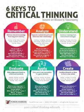 Critical Thinking Poster Knowledge Critical Thinking Skills