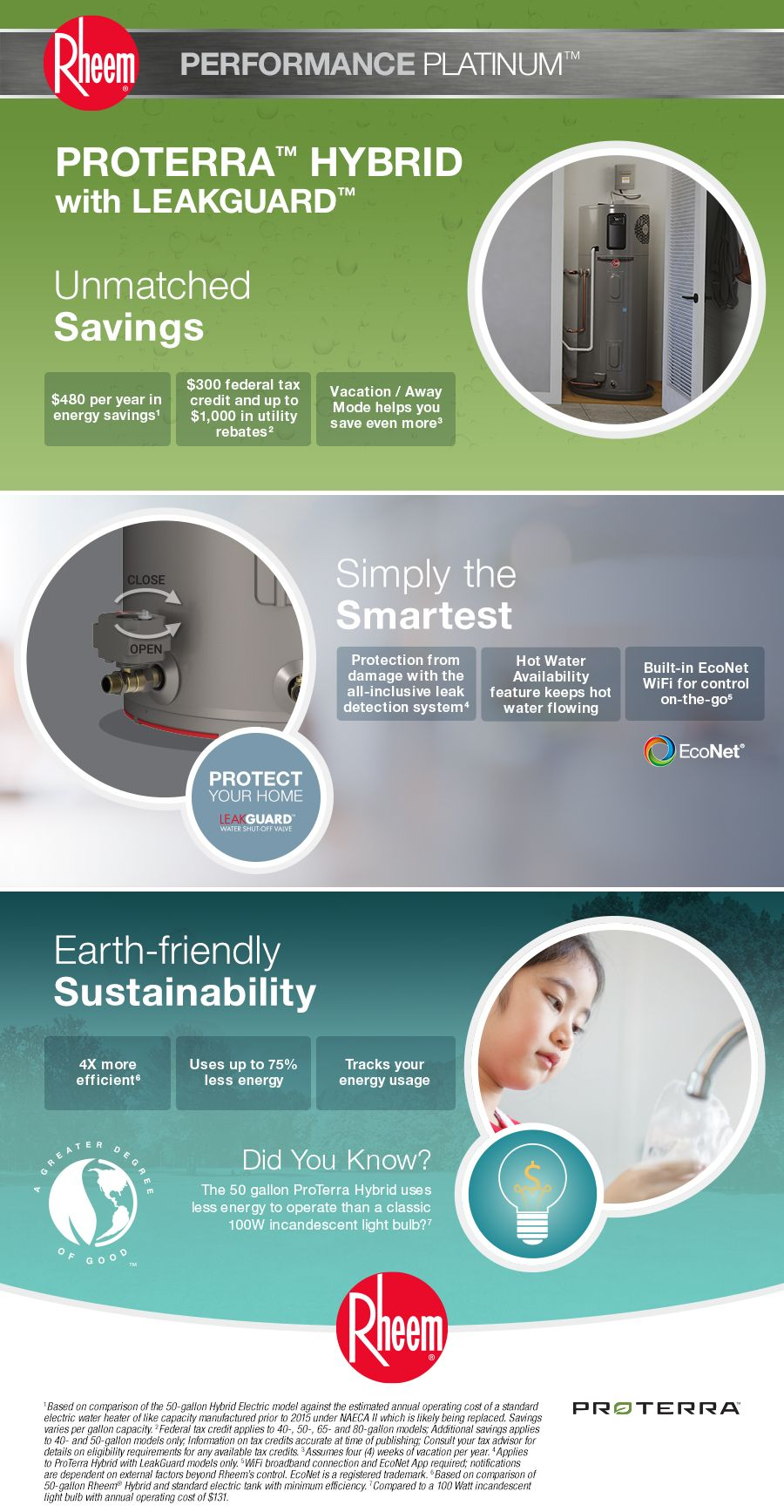 Rheem Proterra 50 Gal 10 Year Hybrid High Efficiency Smart Tank Electric Water Heater With Leak Detection Auto Shutoff Xe50t10hs45u0 The Home Depot In 2020 Electric Water Heater Water Heater Electric Heat Pump