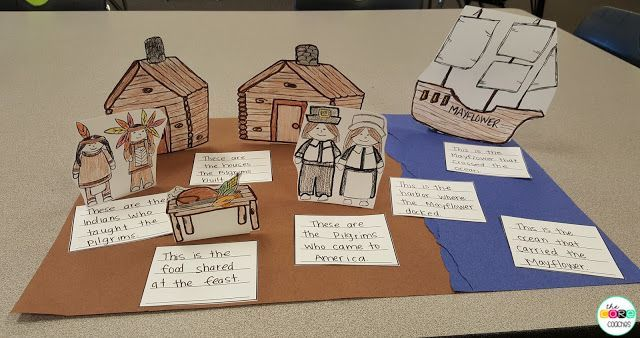 Thanksgiving Diorama using the scenes from The Very First Thanksgiving Day by Rhonda Greene