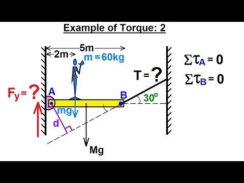 Static Torque Problem Tension\u003d? in the Cable - YouTube Physics