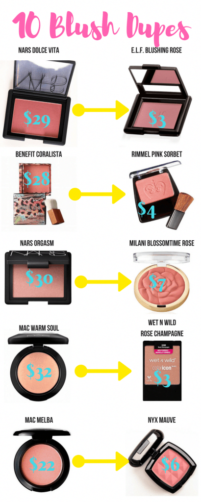 Pin by Marjozette Henrico on Beauty Blush dupes, Makeup
