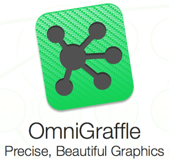 OmniGraffle Pro 7 7 Mac Full Crack | MacosSoftware in 2019 | Mac