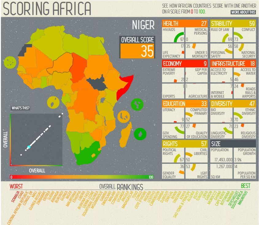 An interactive map of Africa that compares the countries on the - best of world map with countries and continents