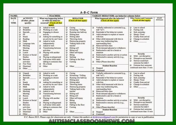 Collecting ABC Data A Freebie in Step 2 of Meaningful Behavioral