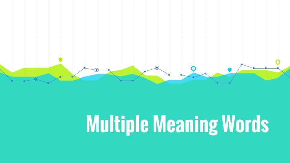 I made a new #Kahoot on @GetKahoot called u0027Multiple Meaning Words - break even analysis