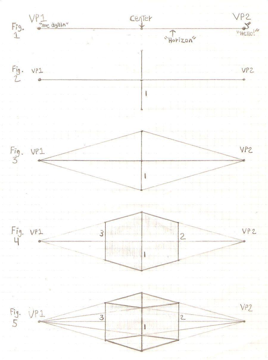 Perspective Tutorial: 2VP 1 by GriswaldTerrastone
