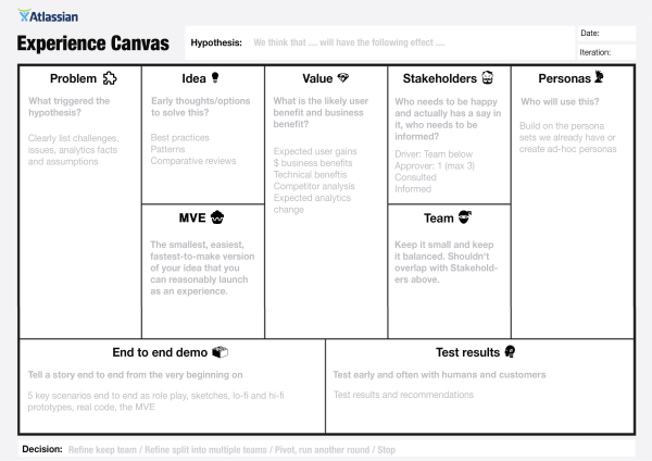 Fight The Dark Side Of Lean Ux With The Experience Canvas Work Life By Atlassian Business Model Canvas Design Thinking Business Plan Template