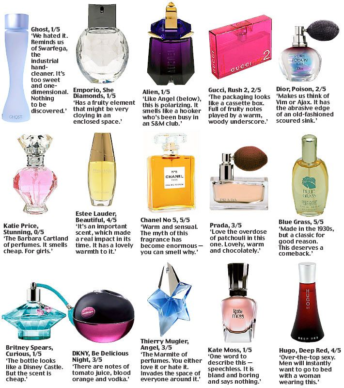perfume Alien perfume, Perfume scents, Perfume collection