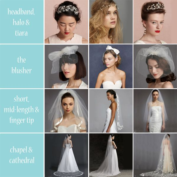 Aisle Style Choosing Your Veil Something Turquoise Wedding Hairstyles With Veil Wedding Veil Styles Beautiful Veil