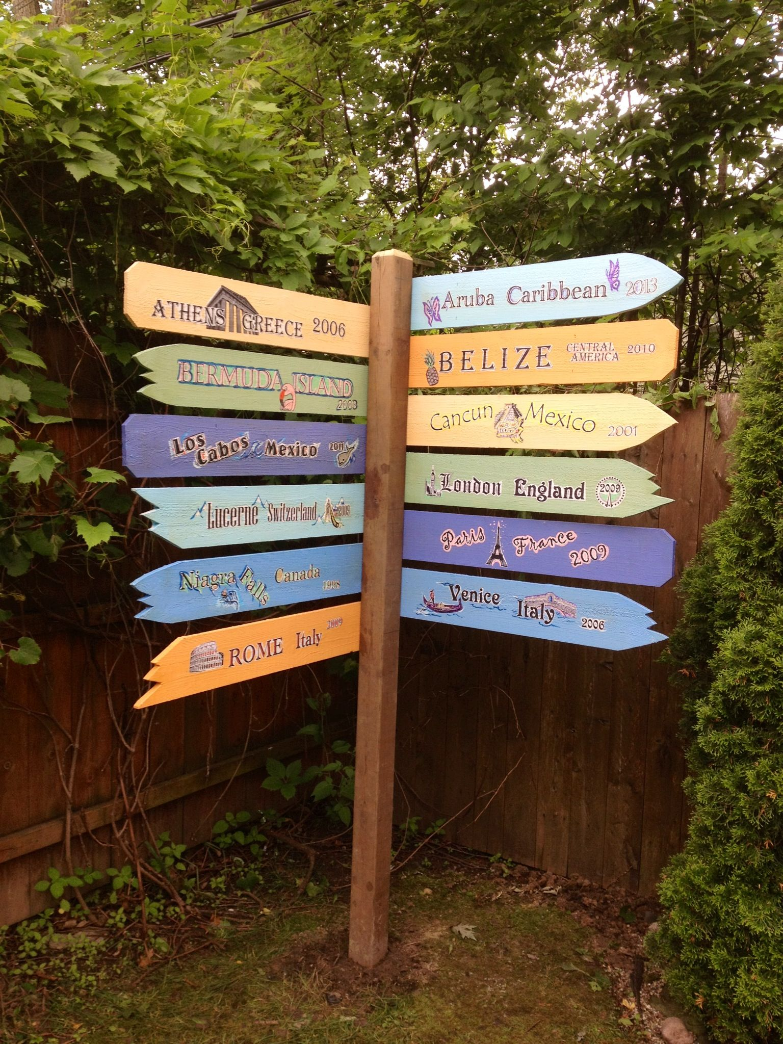 my backyard sign post of places i u0027ve been projects pinterest