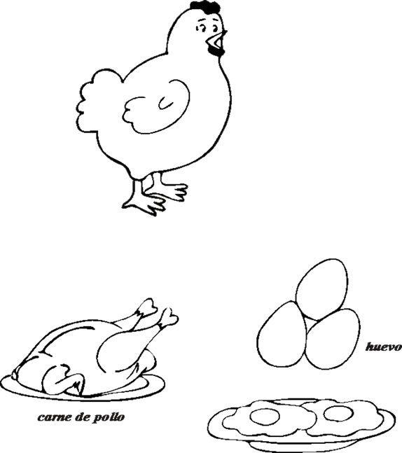alimentos derivados del pollo  Buscar con Google  GRANJA