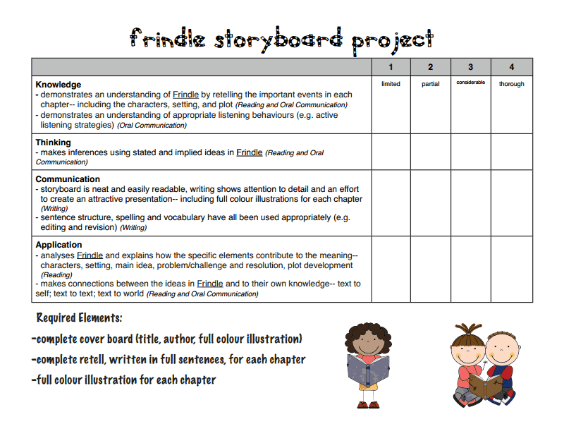 Frindle Oral Story Boardpdf Google Drive – Frindle Worksheets