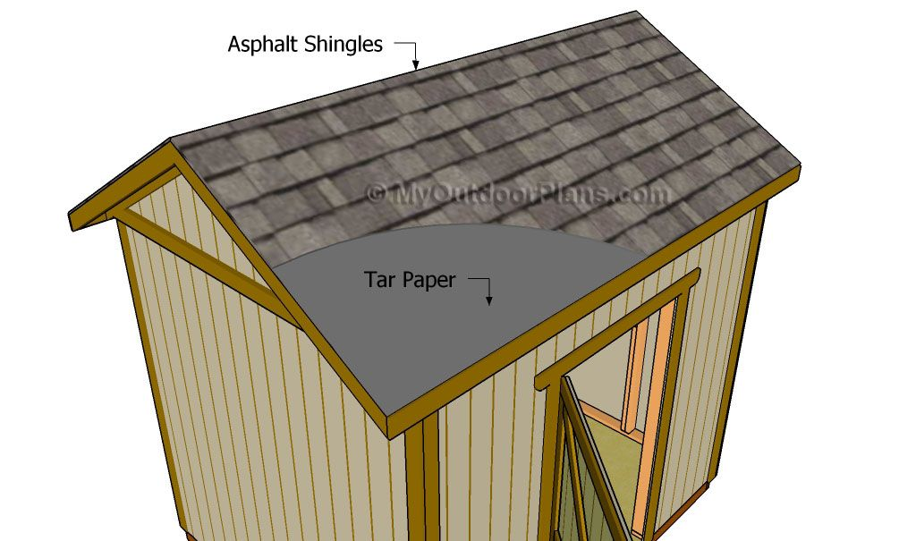 Fitting the roofing sheets in 2020 Diy shed, Building a