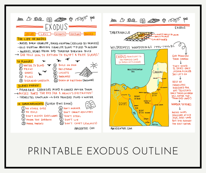 Study the Book of Exodus with this Printable | Amy Senter