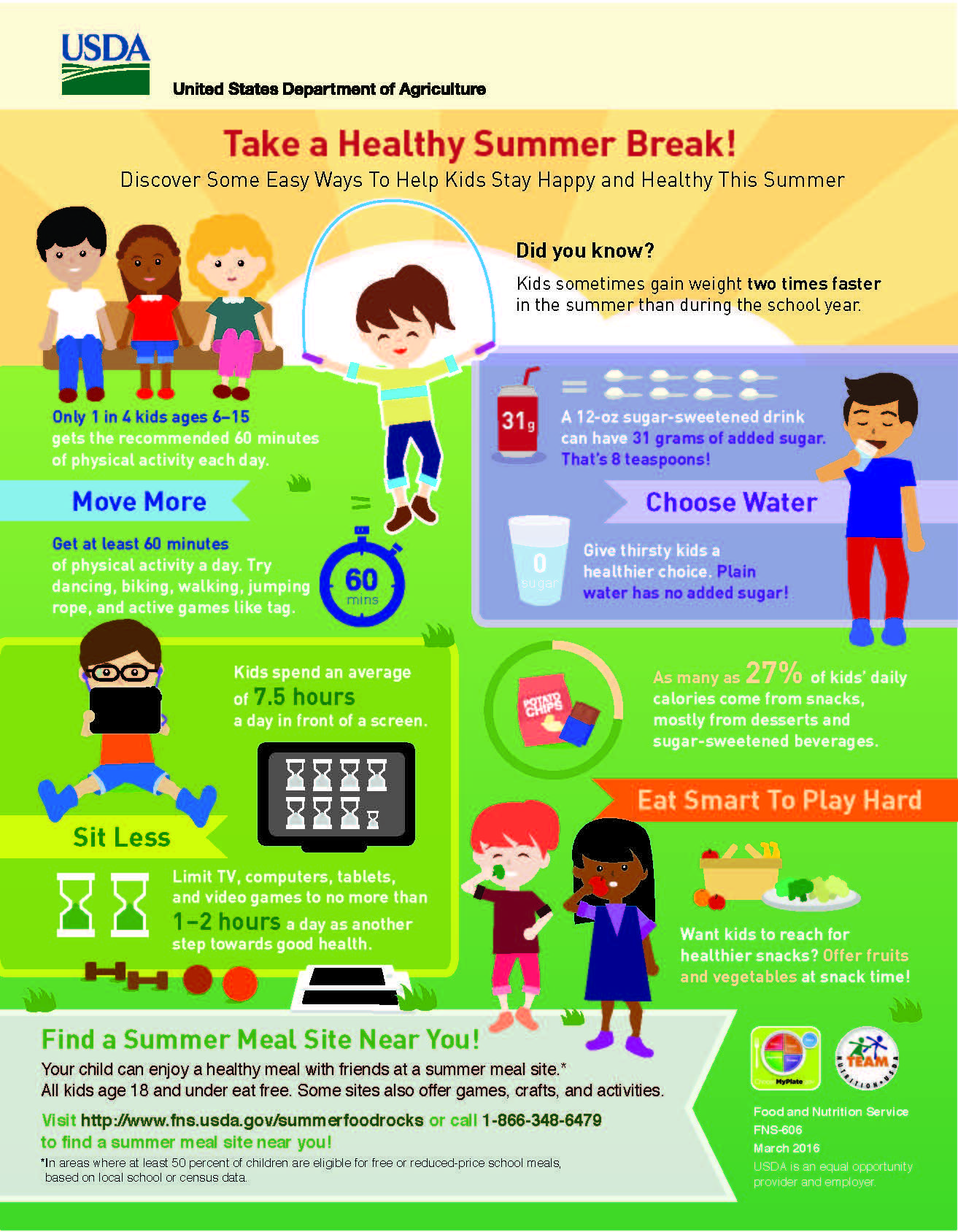 Image result for Want To Be Healthy? Follow This Nutrition Advice infographics