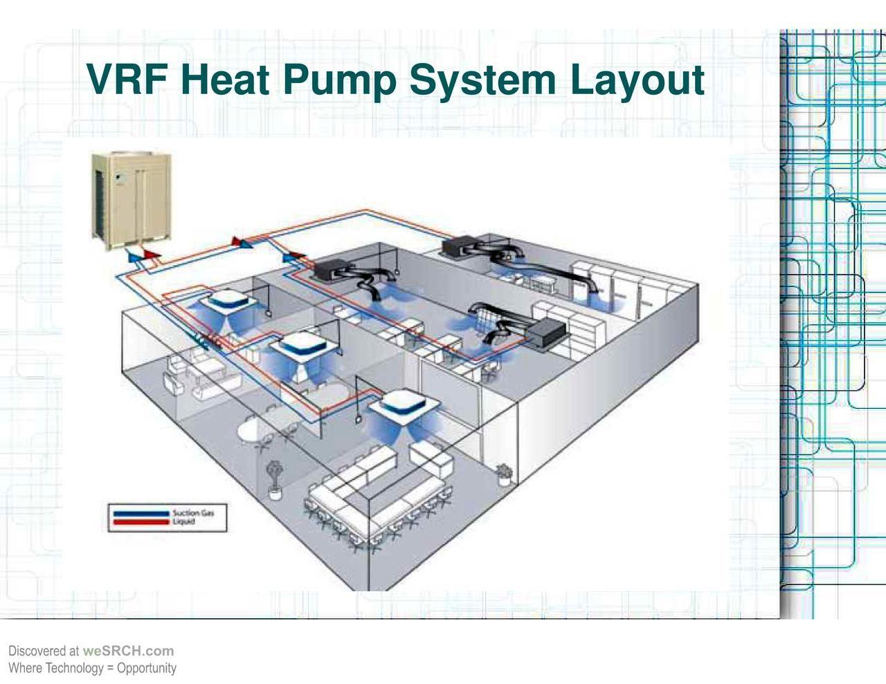 VRF AirSource Heat PumpsEnergy Presentation Heat pump