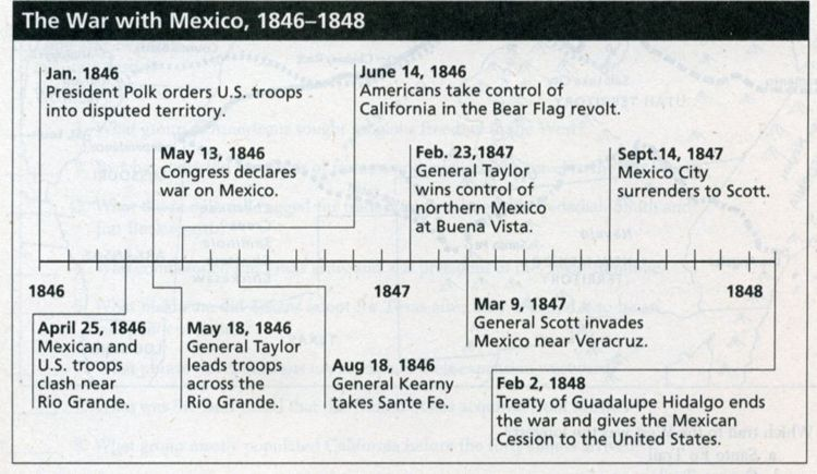 I Cited This Information Below Westward Expansion Pinterest N P N D Web 04 May 2015 Western Expansion 7th Grade Social Studies Teaching Us History