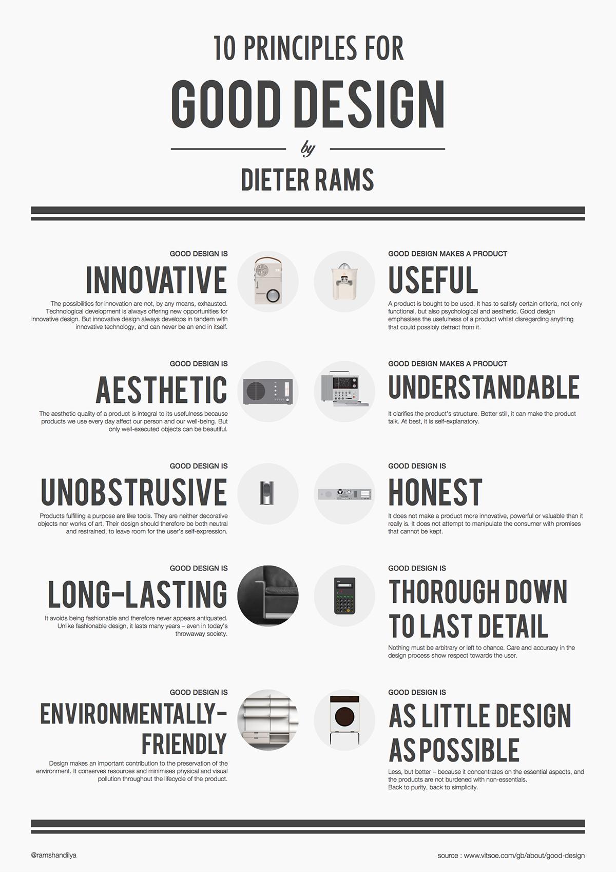 Poster design principles - Brand Identity