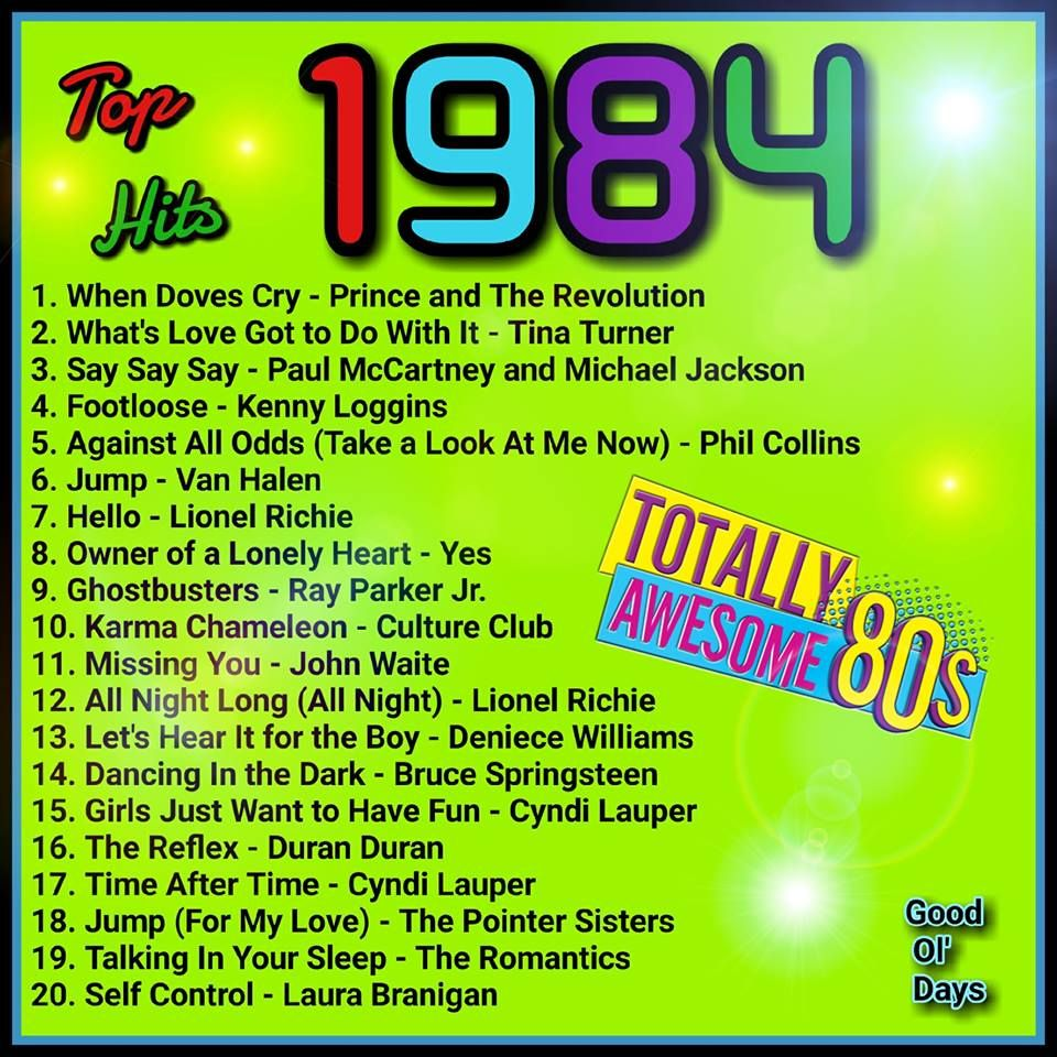 Best Music Year With Images 80s Songs Music Memories 80s