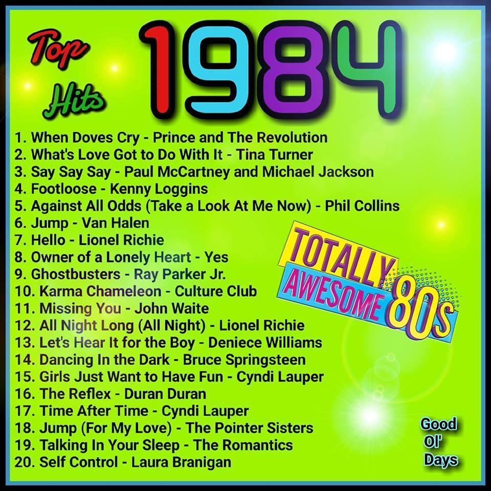 Best Music Year Musicas Anos 80 Lista De Musicas Lista De