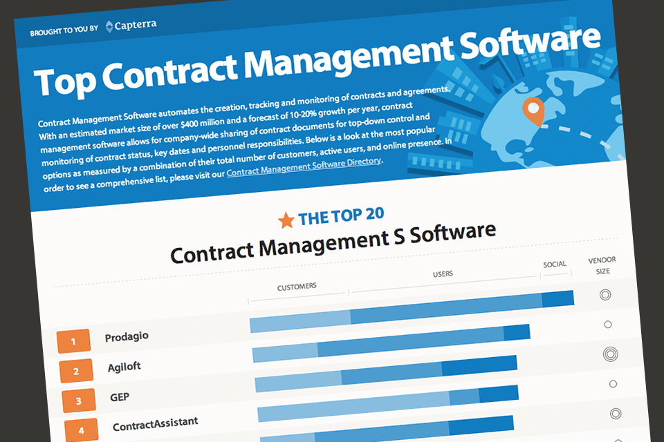Best Images About Contract Management Software On