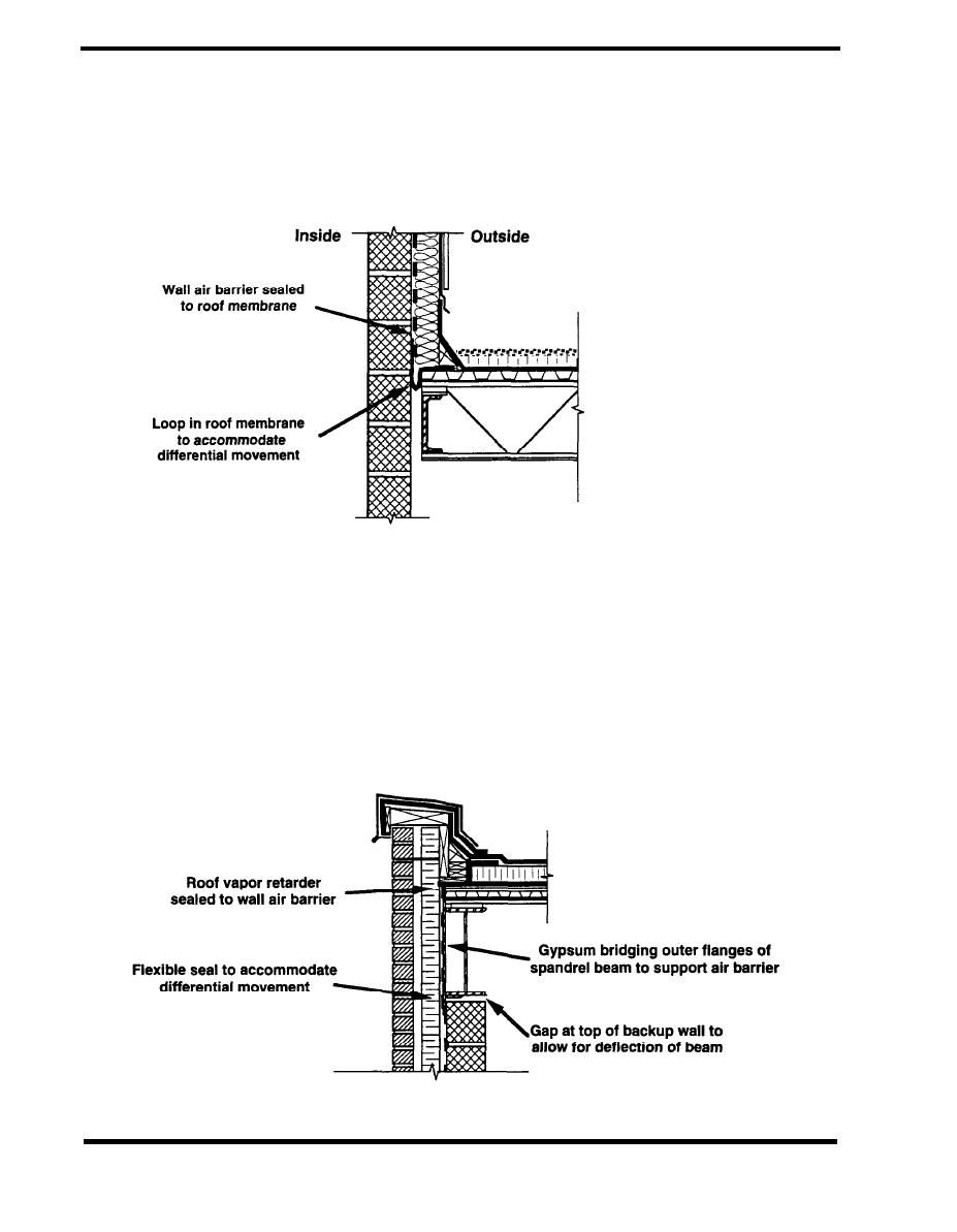 Figure 4 8 4 Masonry Setback Wall Roof Connection Steel Frame Membrane Roof Roof Masonry