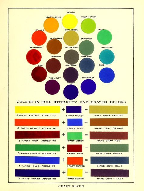 The theory and practice of color | Color wheel art, Color ...