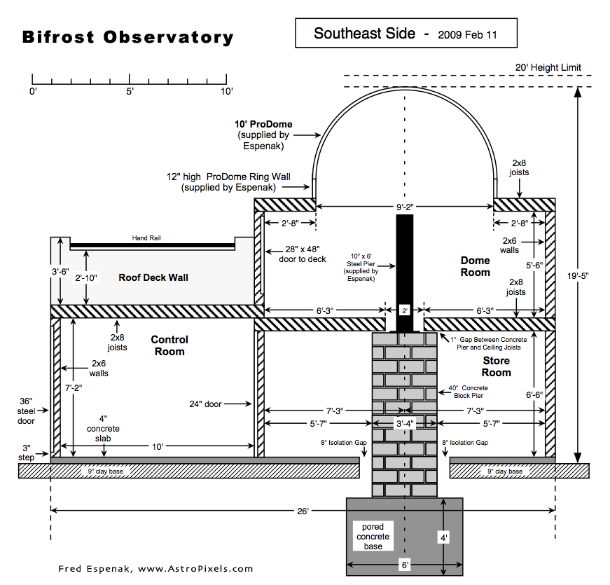 Observatory Google Search Observatory Astronomical