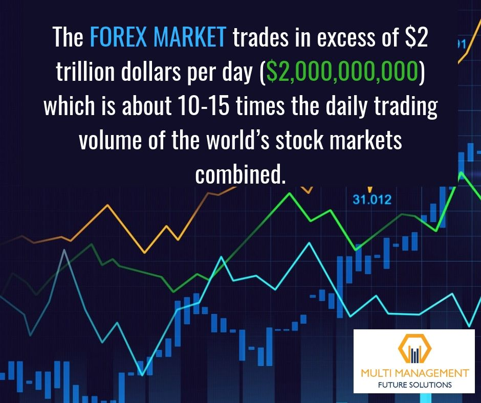 Forex Trading Forex Forex Signals Forex Trading