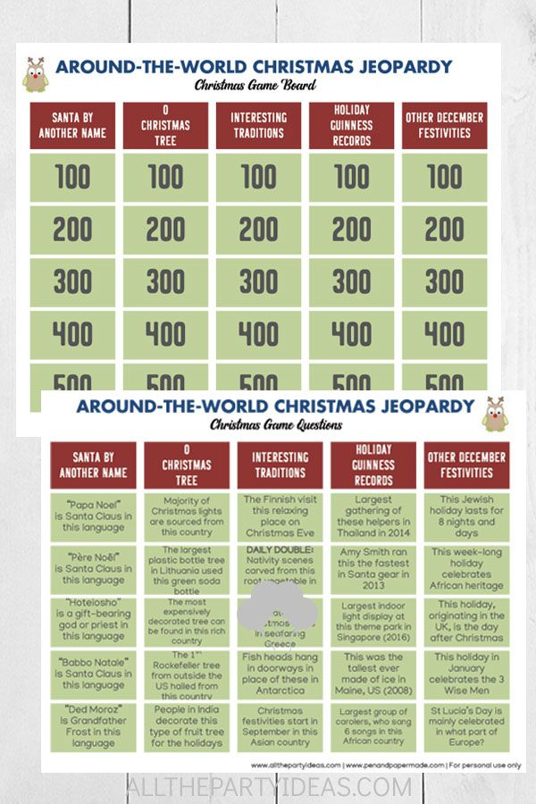 FUN Christmas Around the World Party Ideas: Traditions, Food & More! | Christmas jeopardy, Fun ...